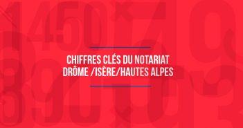 chiffres clés du notariat drome, Isère, hautes alpes