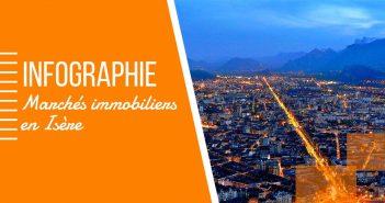 Marchés immobiliers en Isère