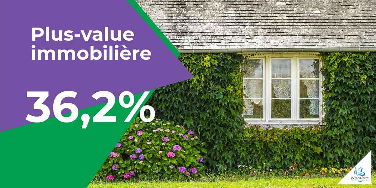 La Plus Value Immobiliere Exemple De Calcul Du Montant De