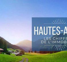 Immobilier en Hautes-Alpes : le marché en 2017