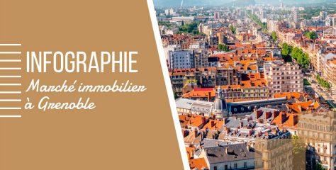 Infographie, le marché immobilier des appartements de Grenoble