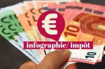 infographie impôt