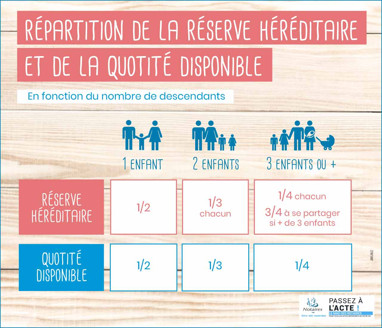 infographie-reserve-quotite
