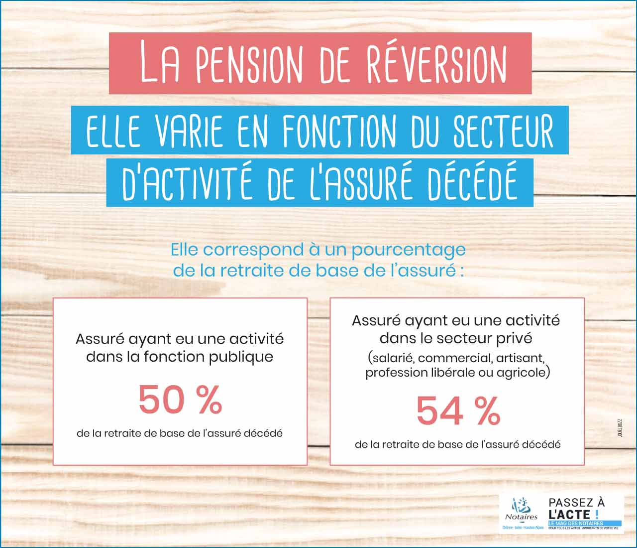 pension-de-reversion-infographie